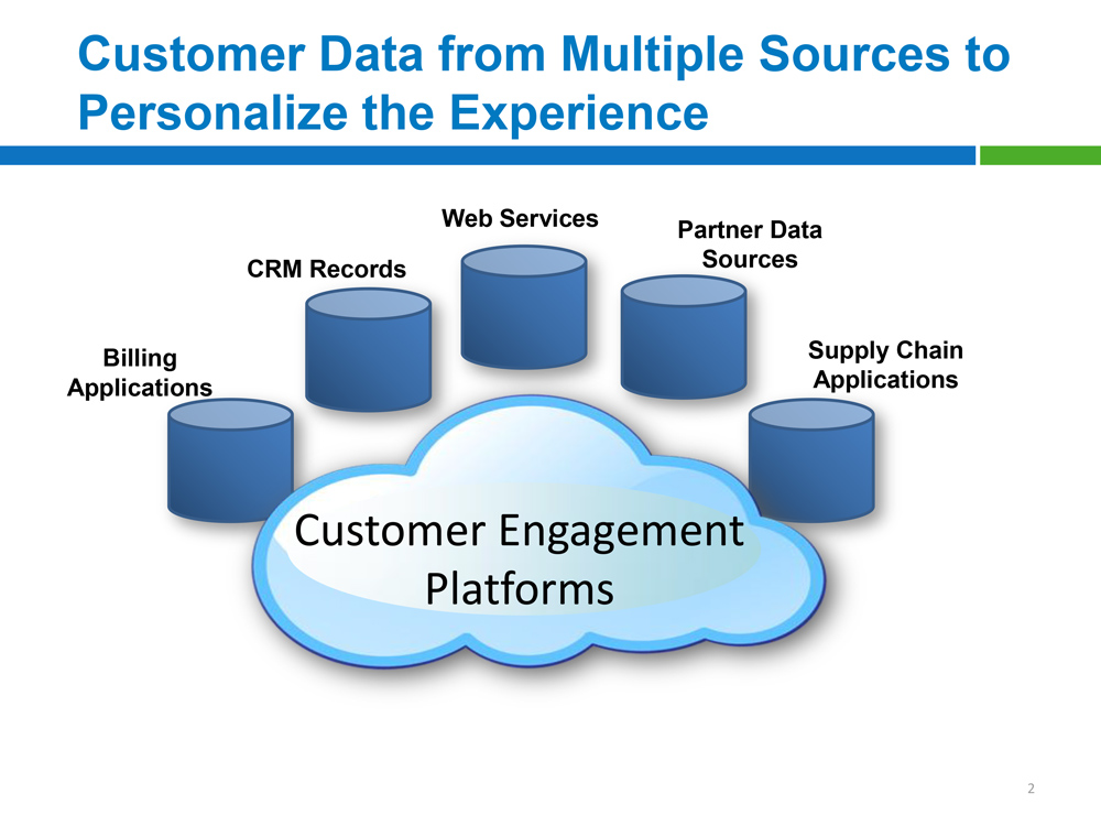 Customer Data from Multiple Sources to Personalize the Experience