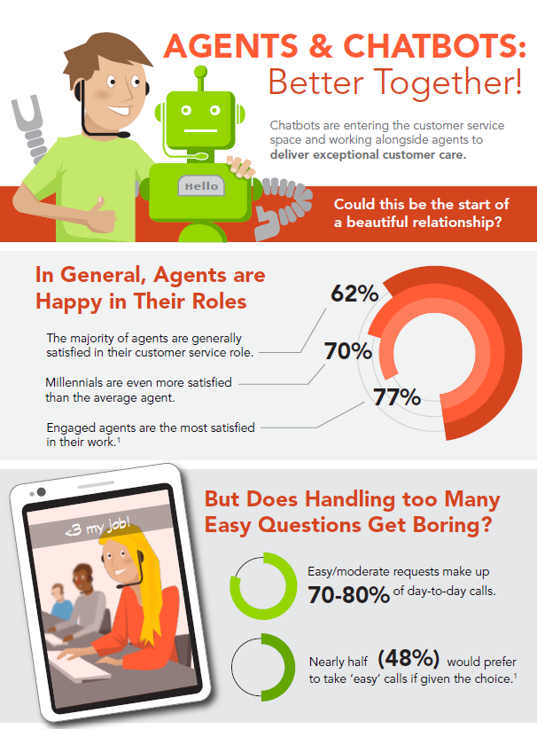 Agents and Chatbots