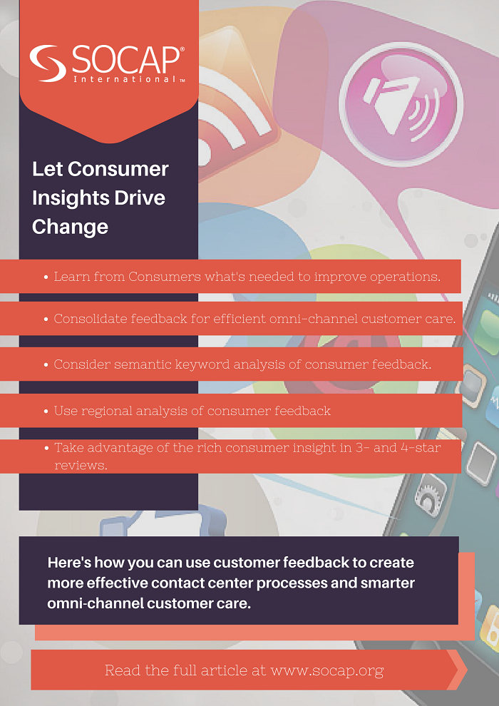Let-Consumer-Insights-Drive-Change1